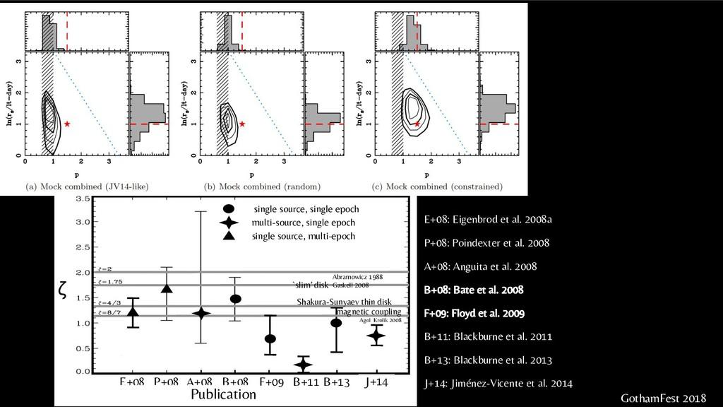 E+08: Eigenbrod et al. 2008a P+08: Poindexter e...