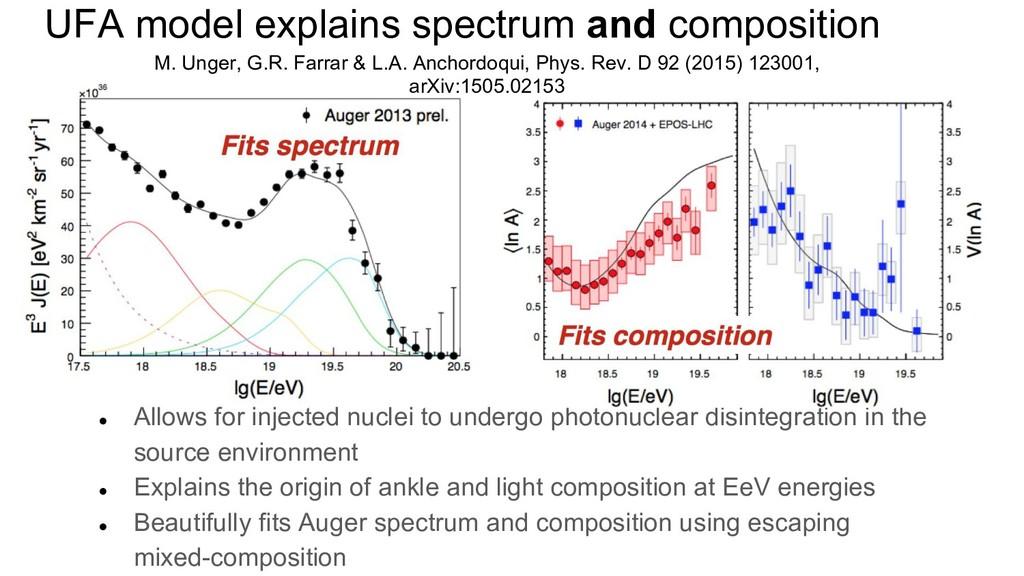 UFA model explains spectrum and composition ● A...