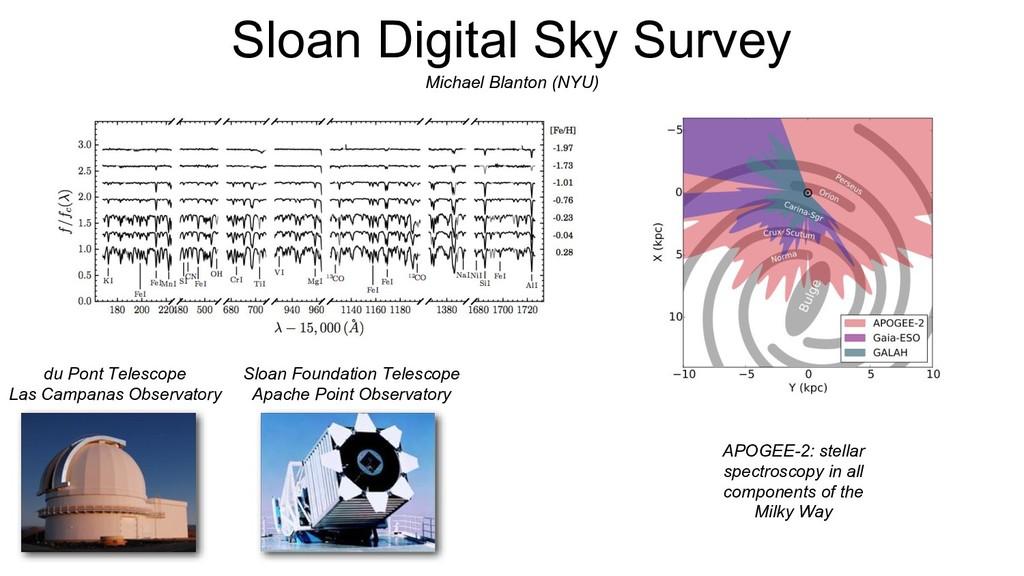Sloan Digital Sky Survey du Pont Telescope Las ...