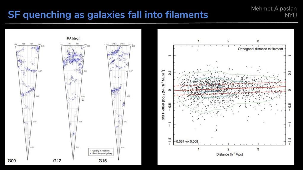 Mehmet Alpaslan NYU SF quenching as galaxies fa...