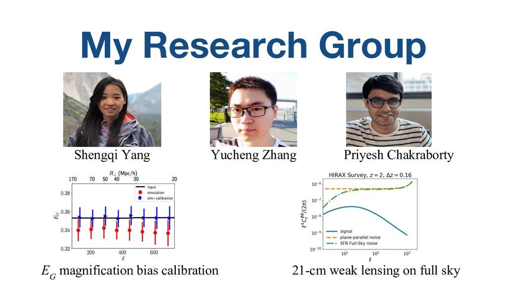 My Research Group Shengqi Yang Yucheng Zhang Pr...