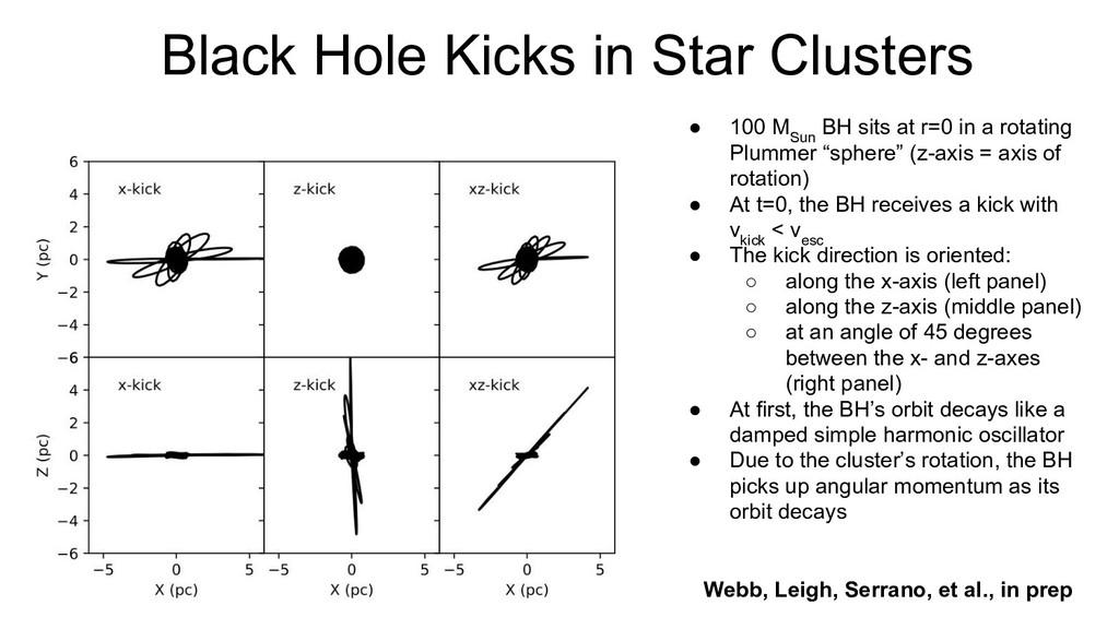 Black Hole Kicks in Star Clusters ● 100 M Sun B...