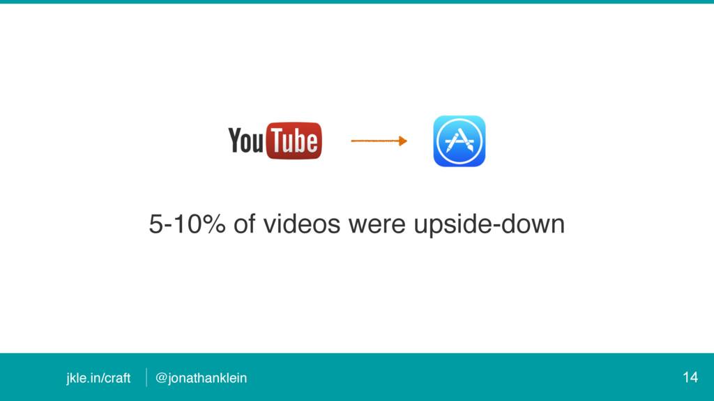 @jonathanklein jkle.in/craft 5-10% of videos we...