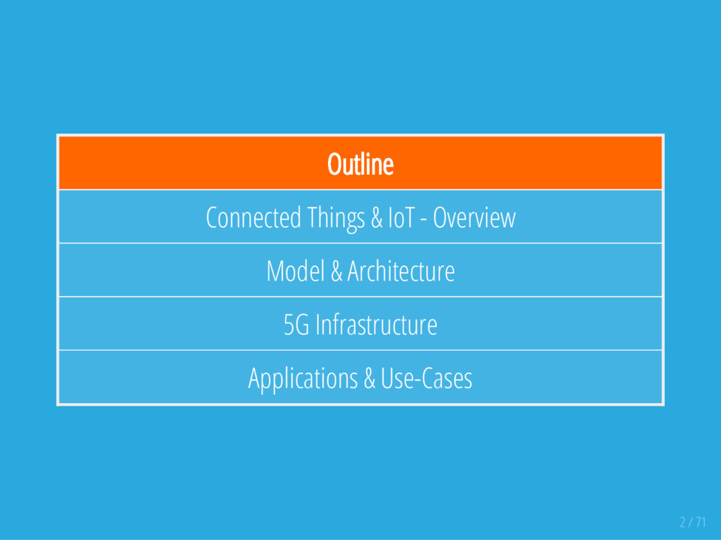 Outline Connected Things & IoT - Overview Model...