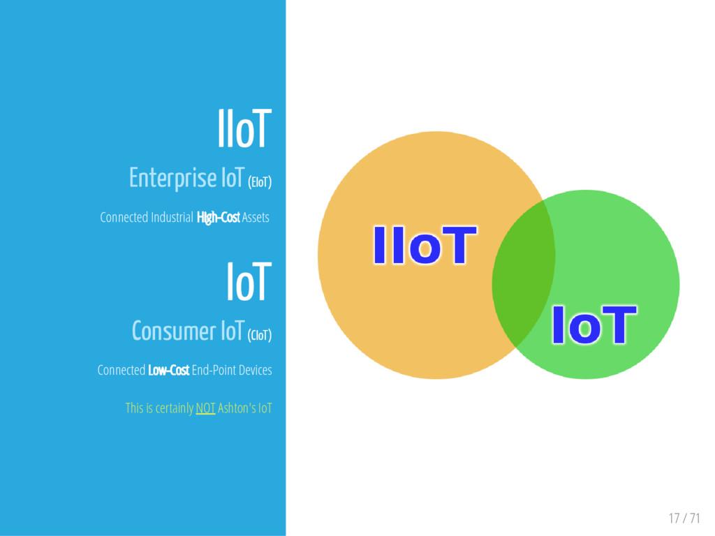 17 / 71 IIoT Enterprise IoT (EIoT) Connected In...