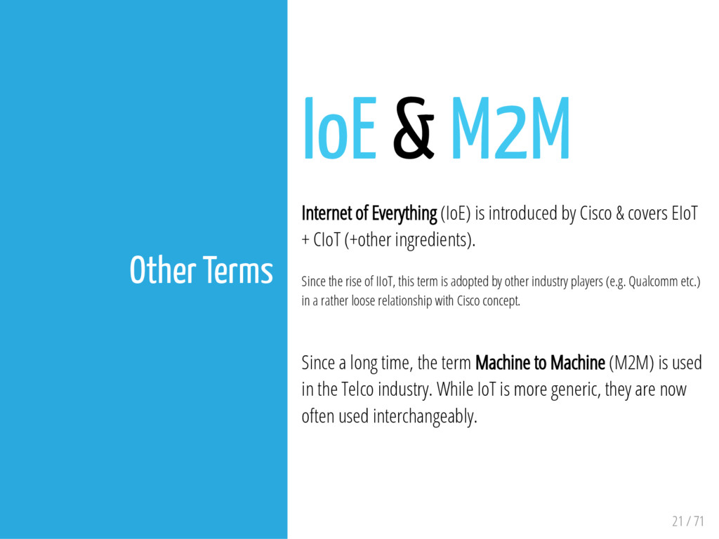 21 / 71 Other Terms IoE & M2M Internet of Every...