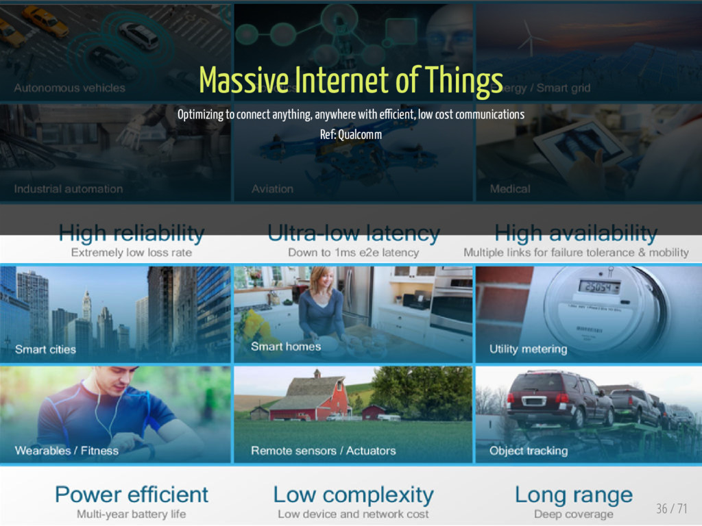 Massive Internet of Things Optimizing to connec...