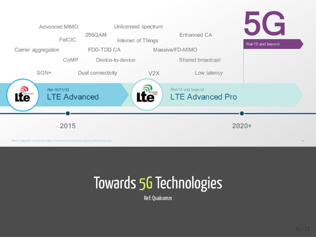 Towards 5G Technologies Ref: Qualcomm 41 / 71