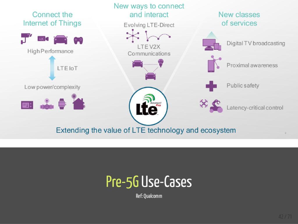 Pre-5G Use-Cases Ref: Qualcomm 42 / 71