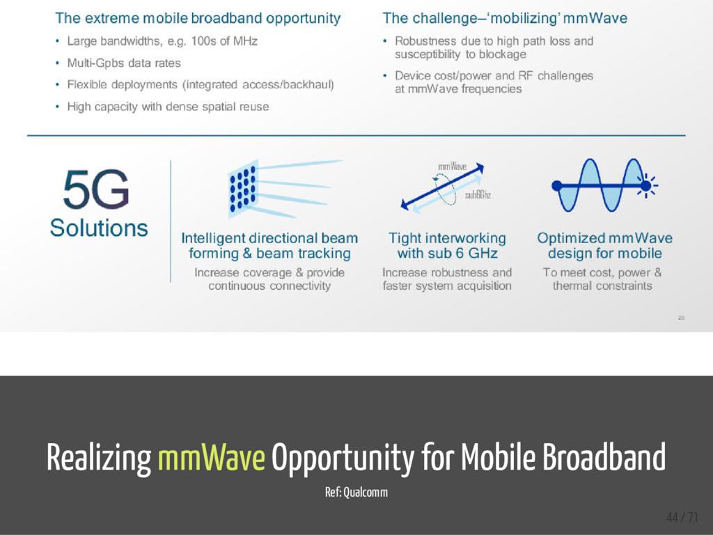 Realizing mmWave Opportunity for Mobile Broadba...