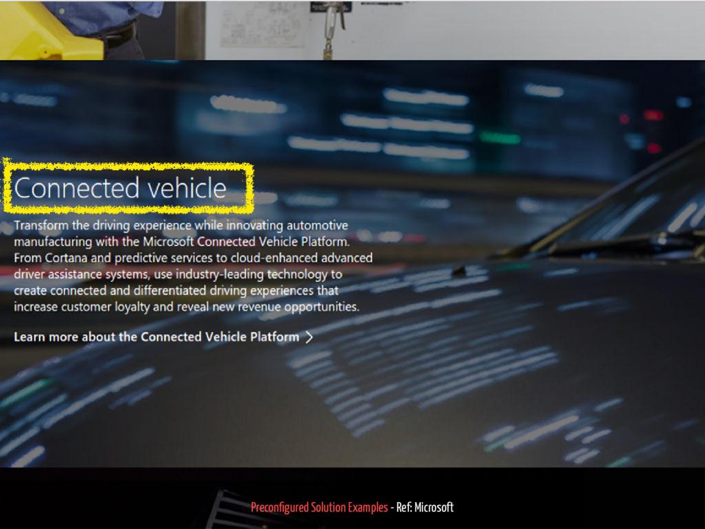 Precon gured Solution Examples - Ref: Microsoft...
