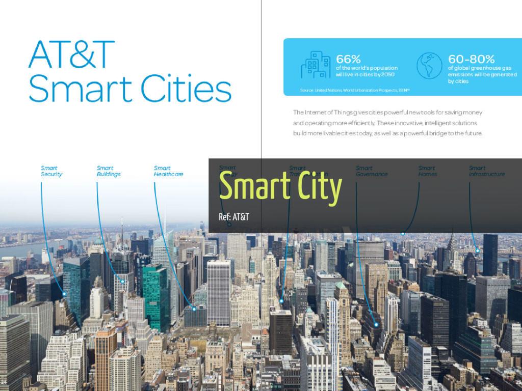Smart City Ref: AT&T 67 / 71