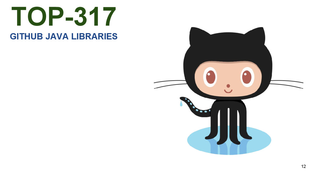 12 TOP-317 GITHUB JAVA LIBRARIES