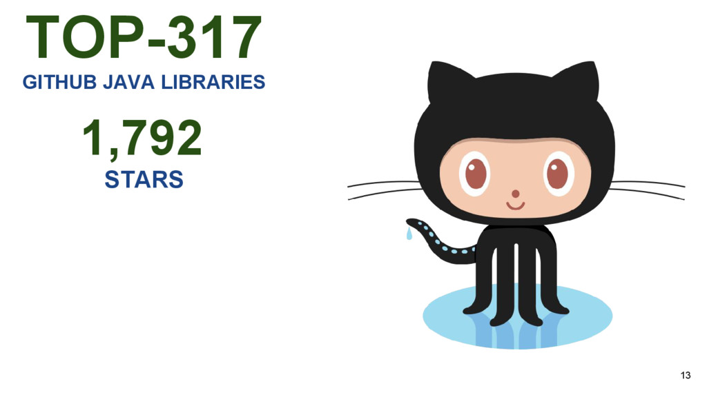 13 TOP-317 1,792 STARS GITHUB JAVA LIBRARIES