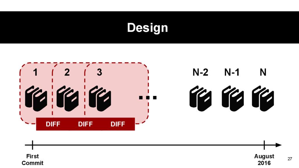 DIFF DIFF 27 ... 1 2 N N-1 Design 3 N-2 First C...