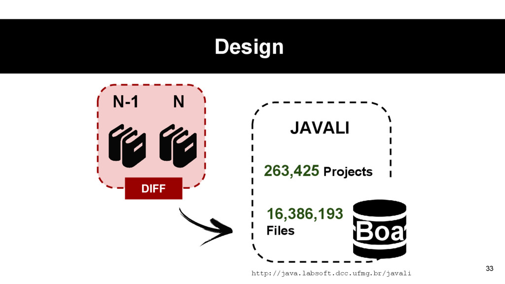 DIFF 33 N N-1 Design JAVALI 263,425 Projects 16...