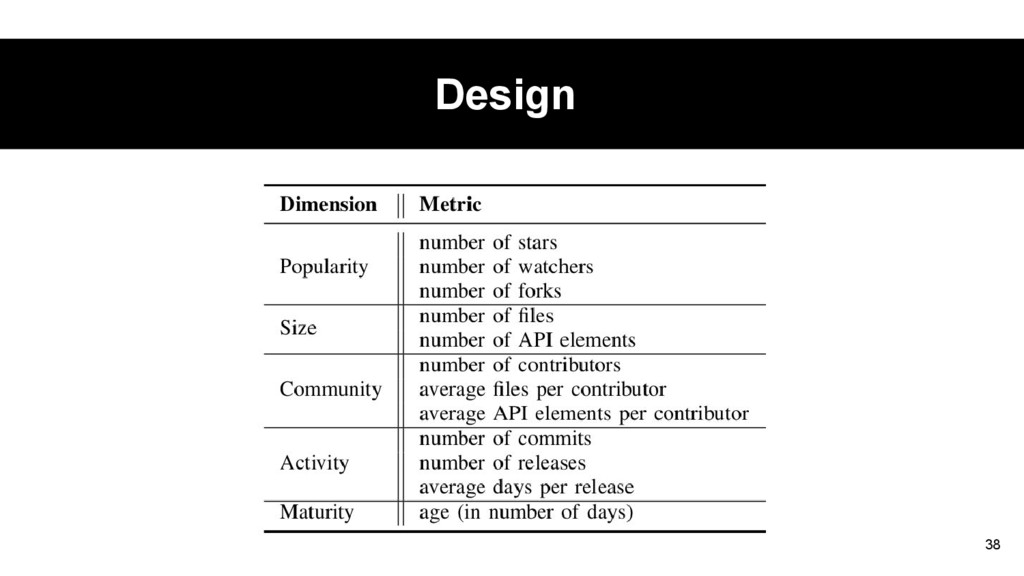 Design 38