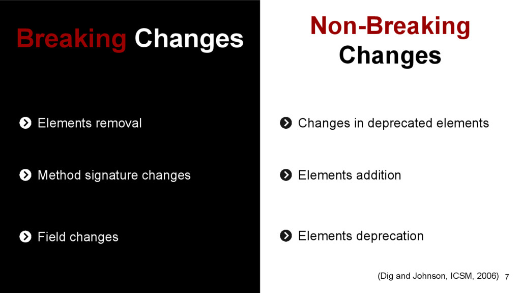 7 Breaking Changes Elements removal Method sign...