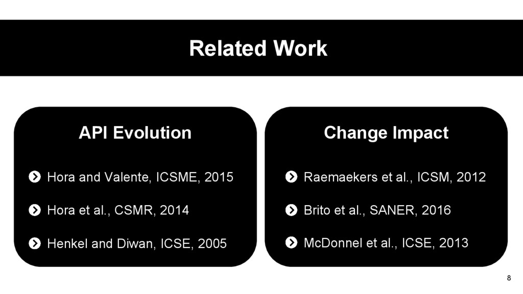 8 Related Work Hora and Valente, ICSME, 2015 Ho...