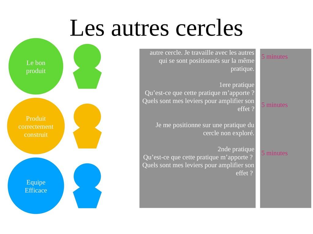 Les autres cercles Le bon produit Produit corre...