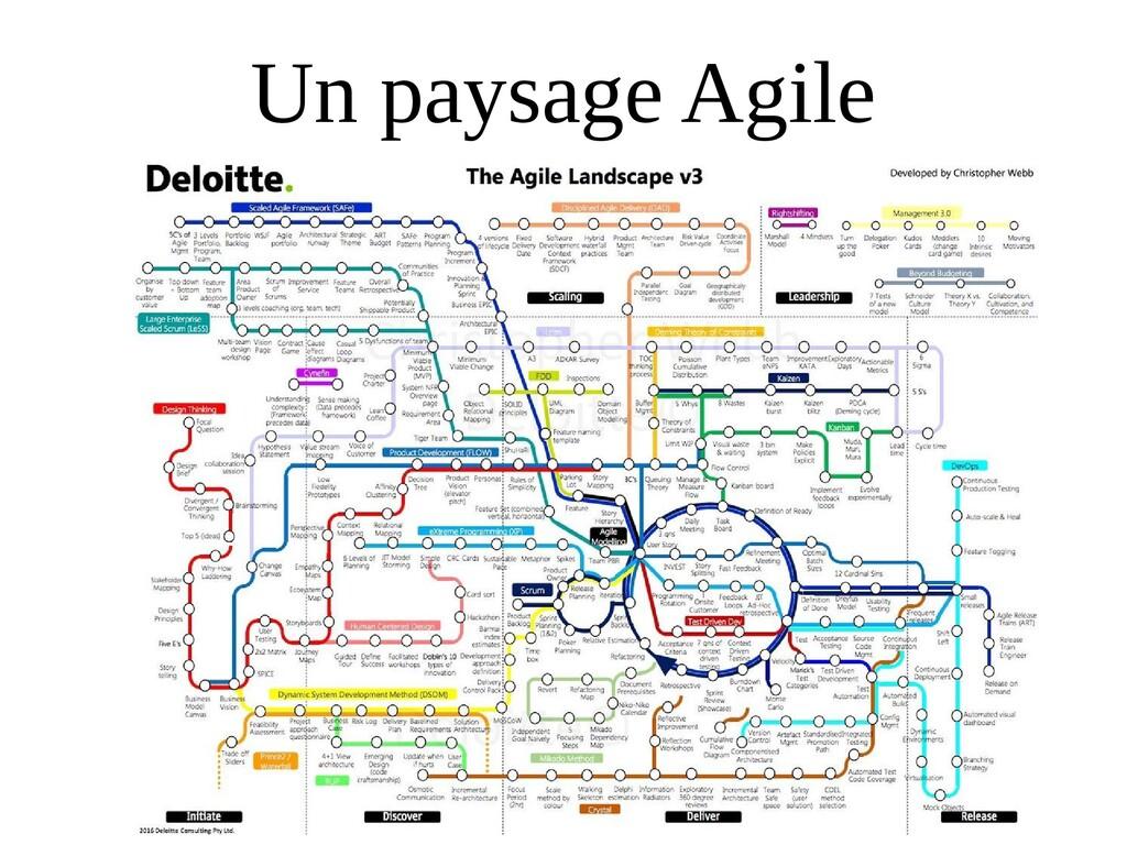 Un paysage Agile