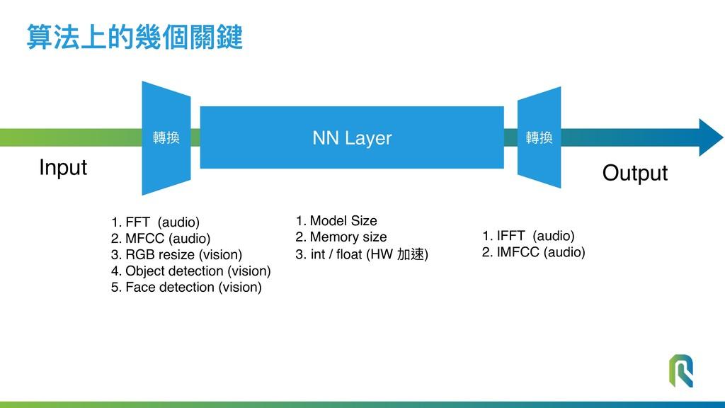 NN Layer Output Input 算法上的幾個關鍵 轉換 轉換 1. FFT (au...