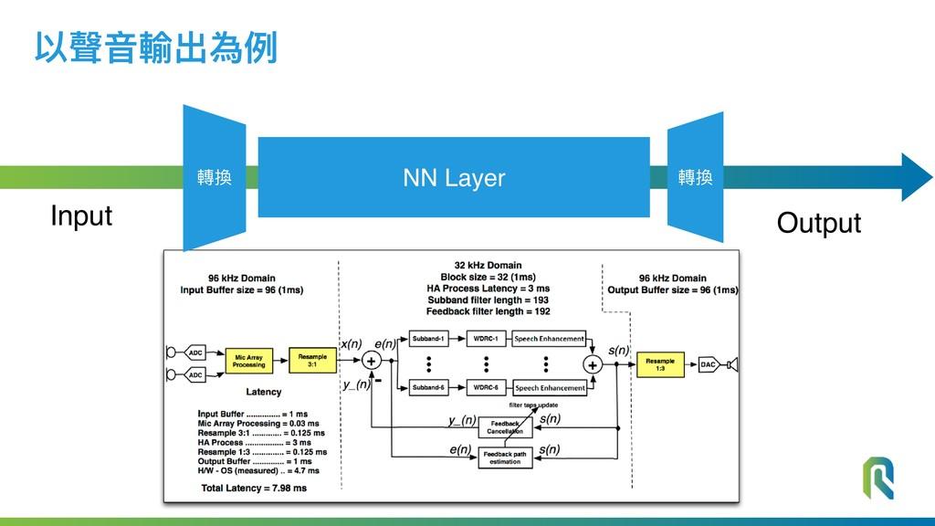 以聲⾳音輸出為例例 NN Layer Output Input 轉換 轉換