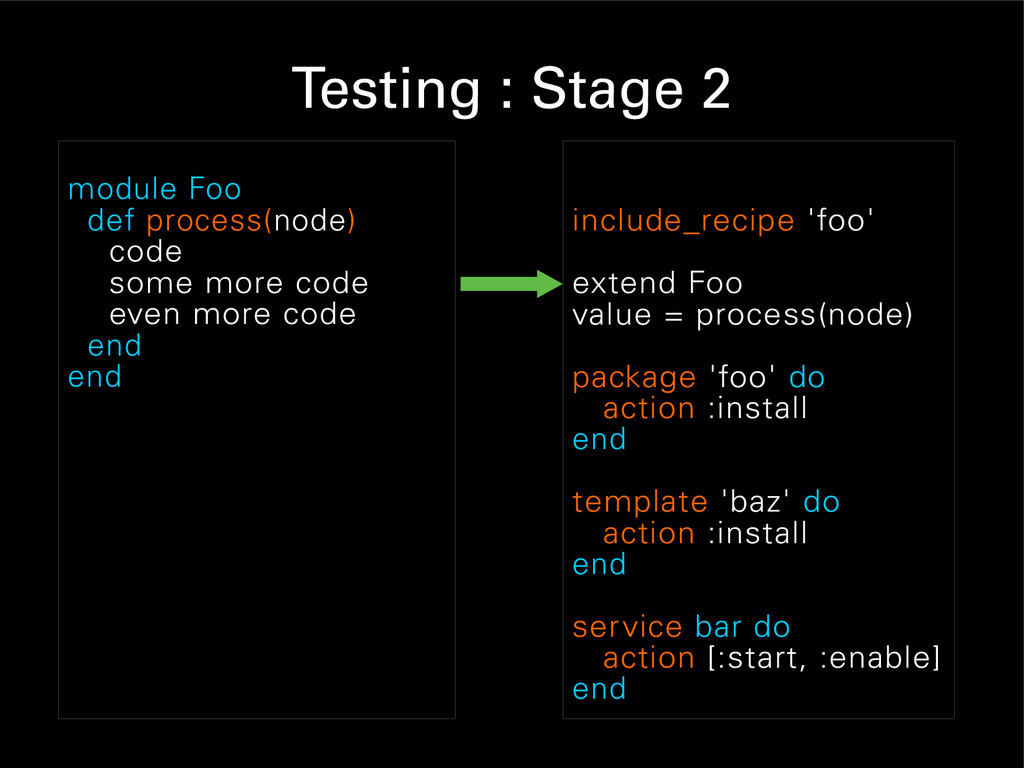Testing : Stage 2 include_recipe 'foo' extend F...