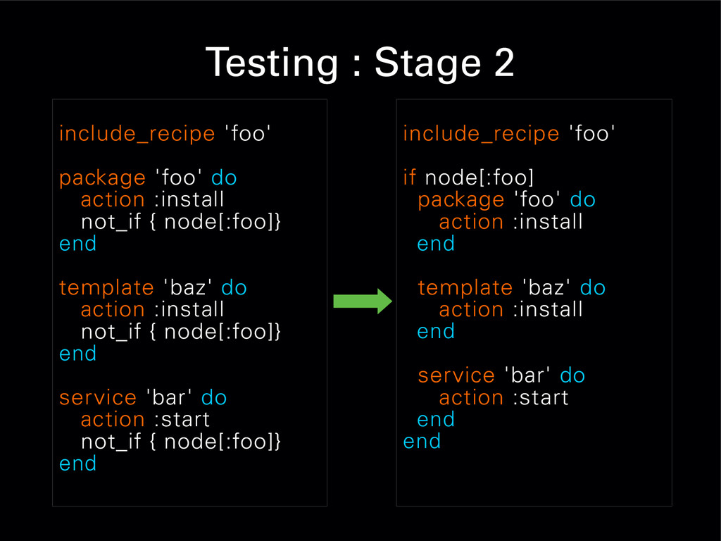 Testing : Stage 2 include_recipe 'foo' if node[...