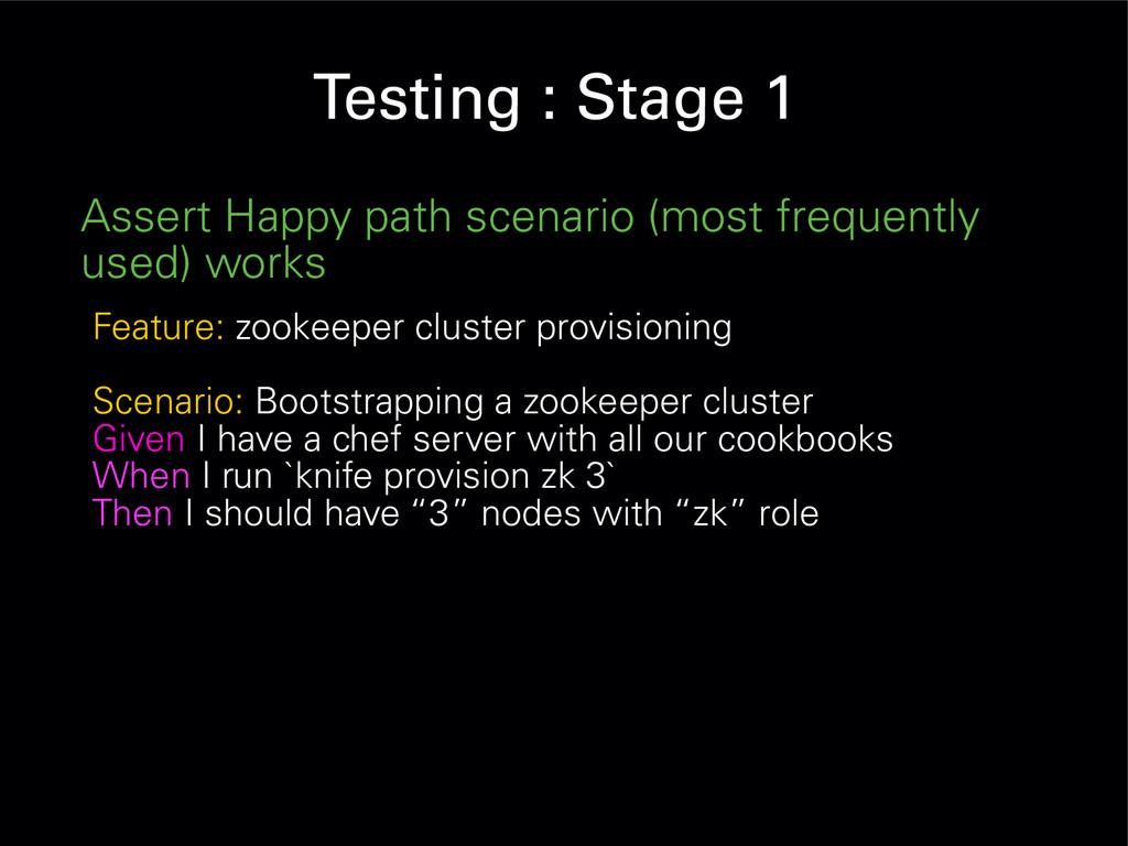 Testing : Stage 1 Assert Happy path scenario (m...
