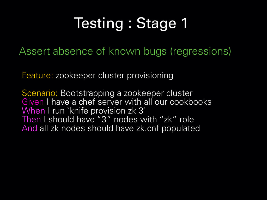 Testing : Stage 1 Assert absence of known bugs ...