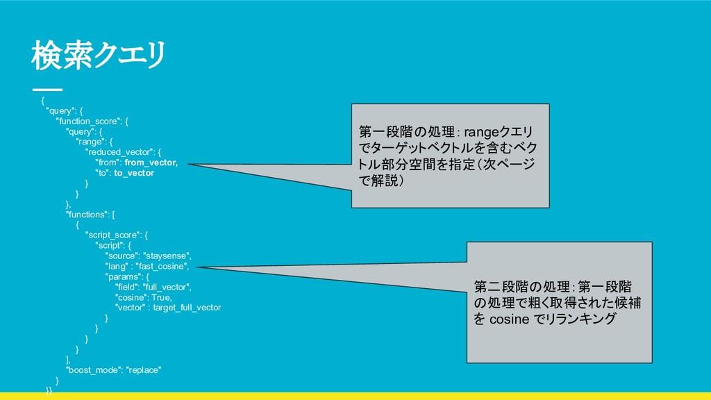 """検索クエリ { """"query"""": { """"function_score"""": { """"query"""":..."""