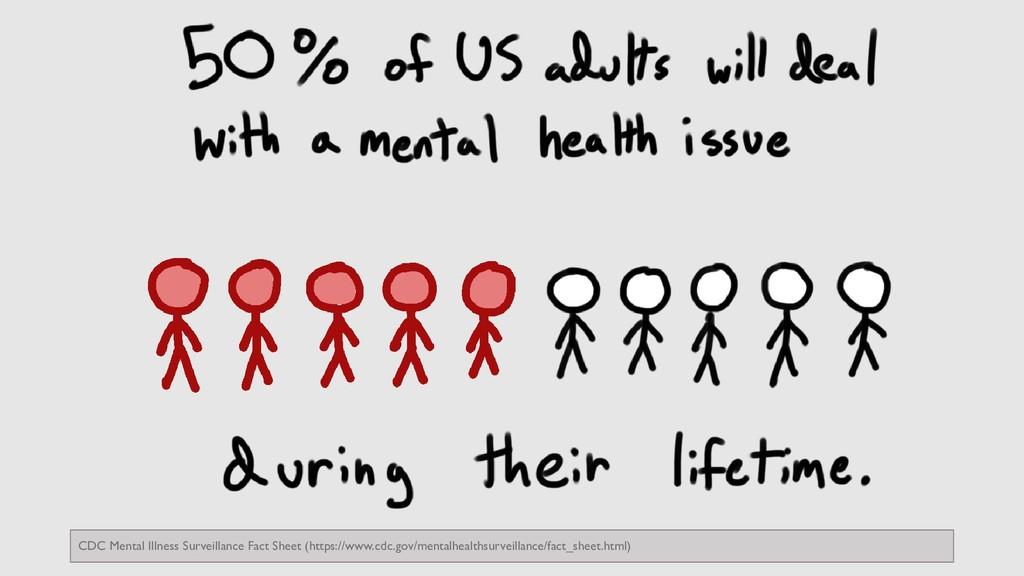 CDC Mental Illness Surveillance Fact Sheet (htt...