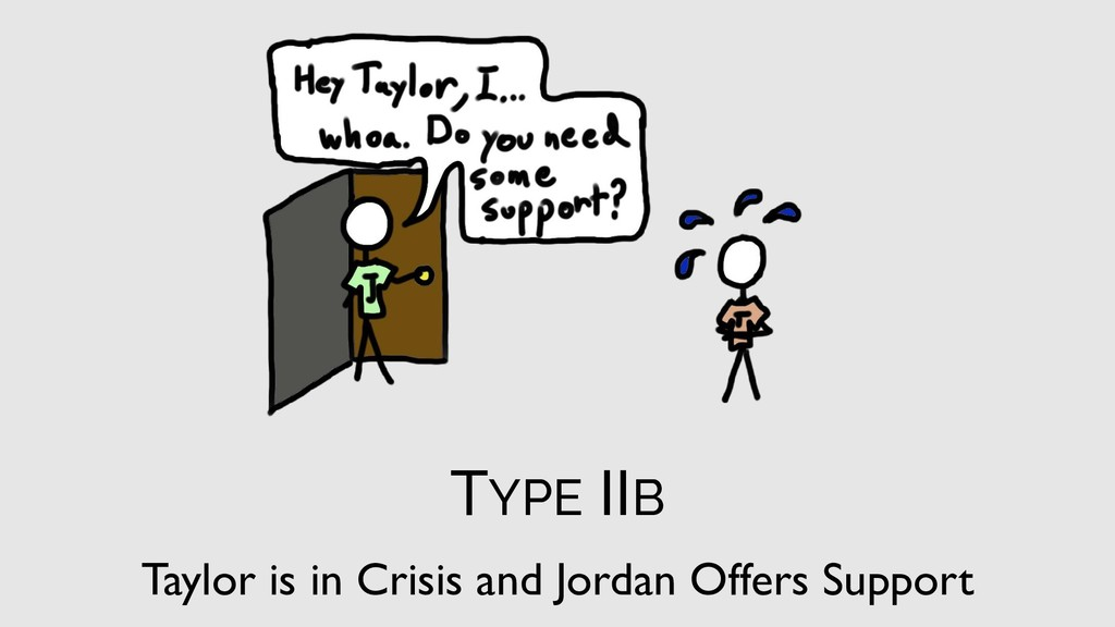 TYPE IIB Taylor is in Crisis and Jordan Offers ...