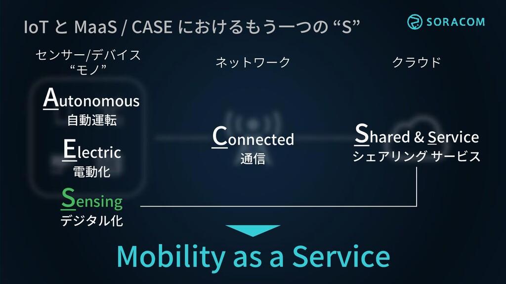 """クラウド ネットワーク センサー/デバイス """"モノ"""" IoT と MaaS / CASE にお..."""
