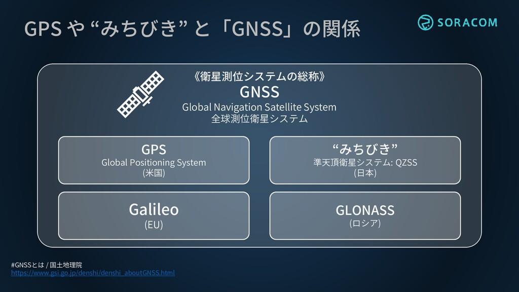 "GPS や ""みちびき"" と「GNSS」の関係 《衛星測位システムの総称》 GNSS Glob..."