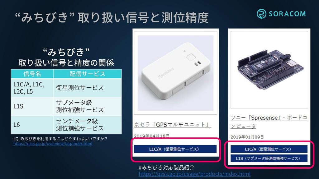 #みちびき対応製品紹介 https://qzss.go.jp/usage/products/i...