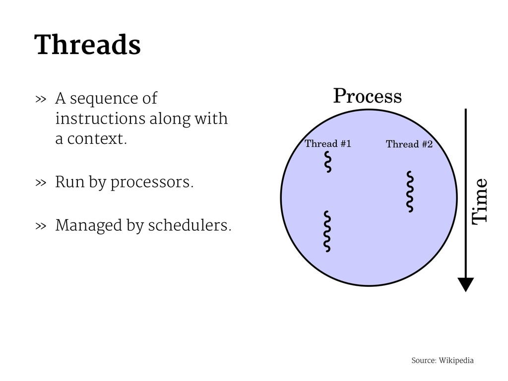 Threads » A sequence of instructions along with...