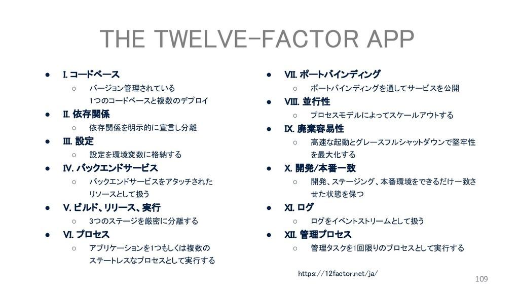 THE TWELVE-FACTOR APP 109 ● I. コードベース ○ バージョン管理...