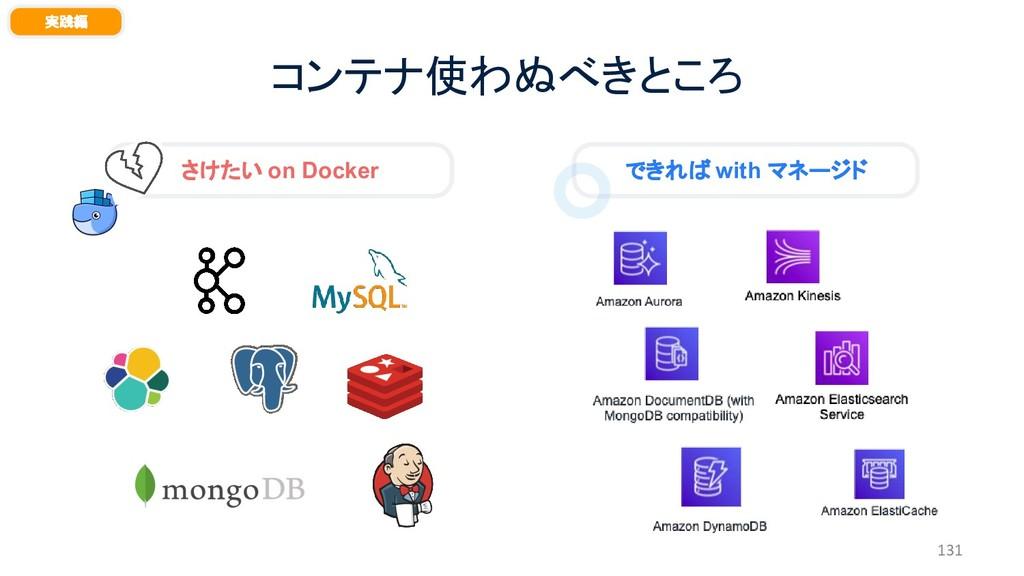 コンテナ使わぬべきところ 131 実践編 さけたい on Docker できれば with マ...