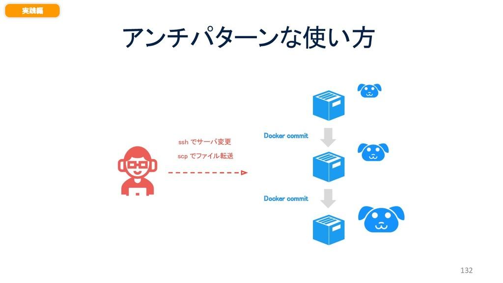 アンチパターンな使い方 132 実践編 Docker commit Docker commit...