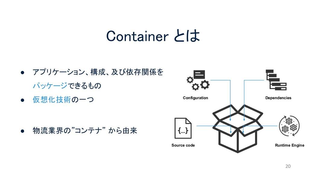 Container とは ● アプリケーション、構成、及び依存関係を パッケージできるもの ●...