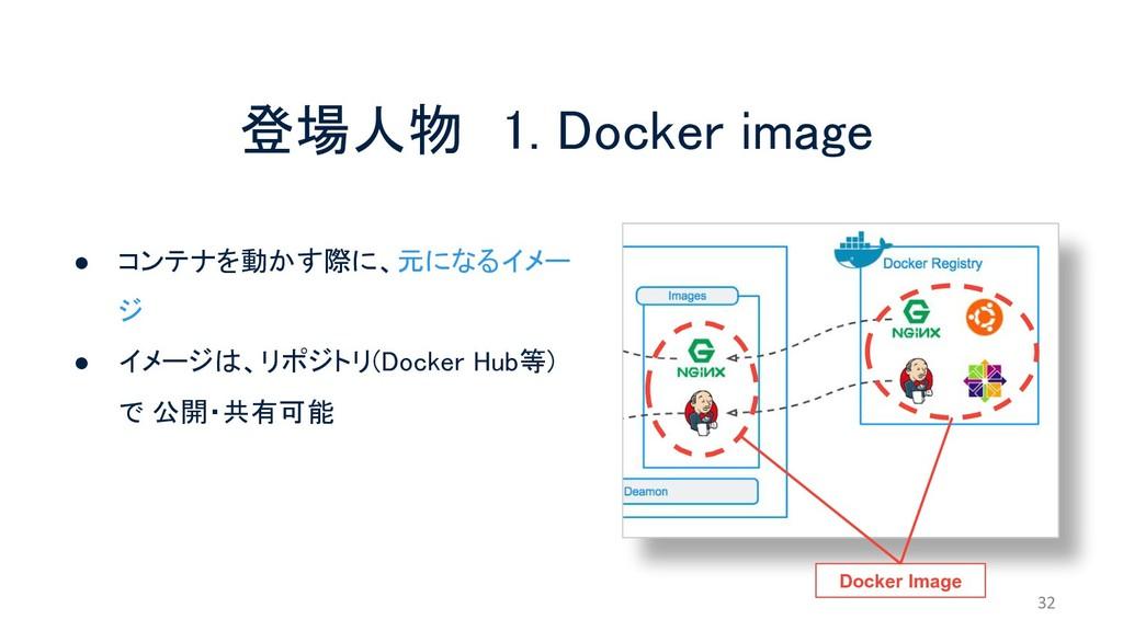 登場人物 1. Docker image 32 ● コンテナを動かす際に、元になるイメー ジ ...