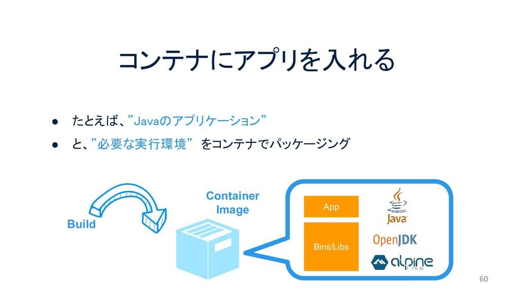 コンテナにアプリを入れる 60 Container Image Bins/Libs App ●...