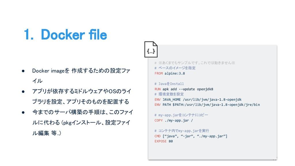 1. Docker file 77 ● Docker imageを 作成するための設定ファ イ...