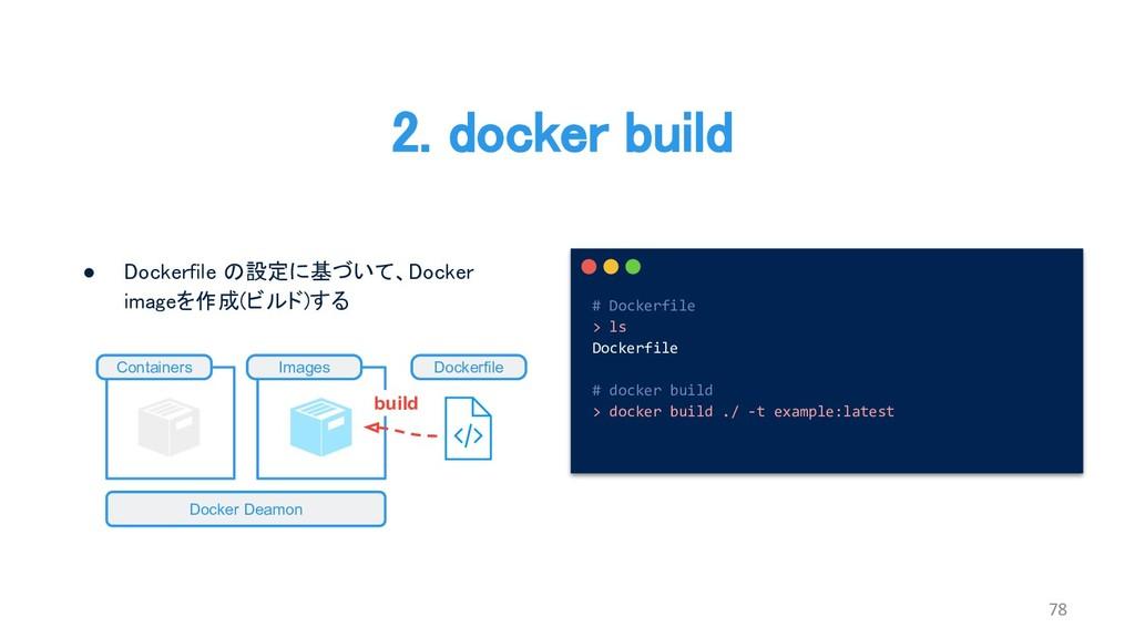 2. docker build 78 ● Dockerfile の設定に基づいて、Docker...