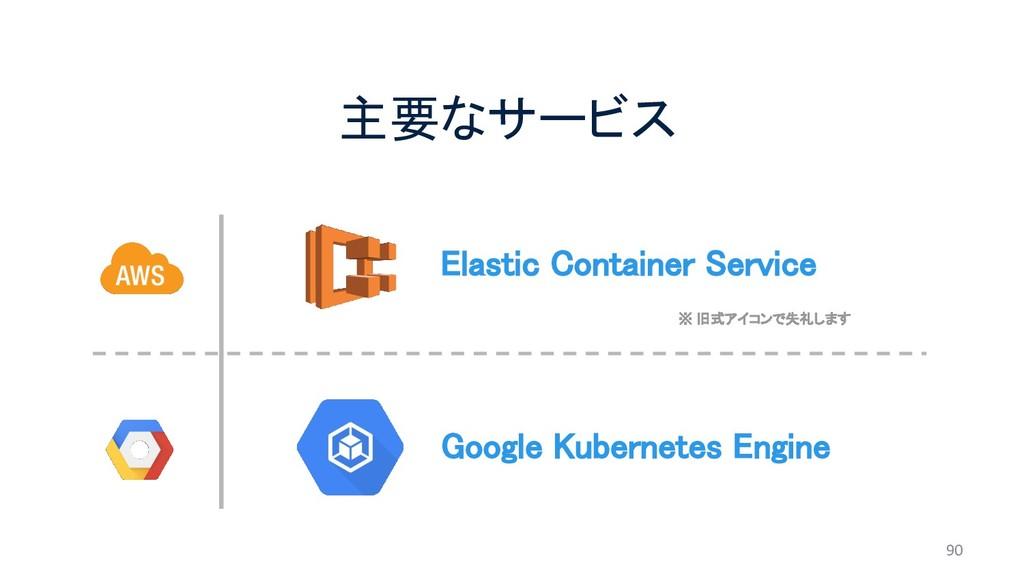 主要なサービス 90 Elastic Container Service Google Kub...