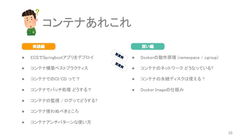 ● ECSでSpringbootアプリをデプロイ ● コンテナ構築ベストプラクティス ● コン...