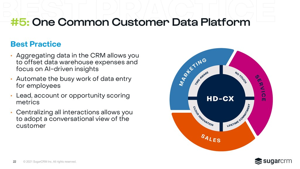 © 2021 SugarCRM Inc. All rights reserved. #5: O...