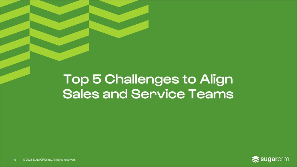 © 2021 SugarCRM Inc. All rights reserved. Top 5...